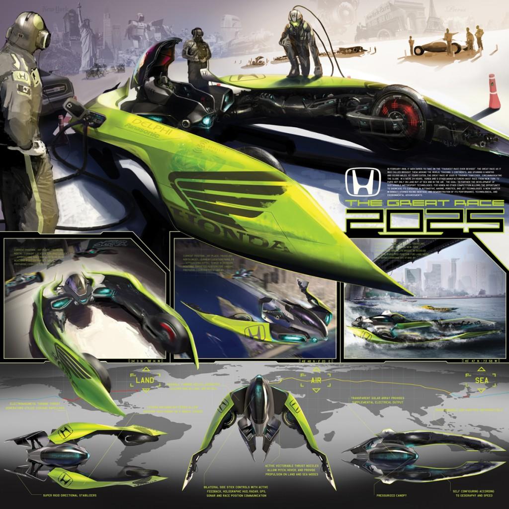 A jövő autója