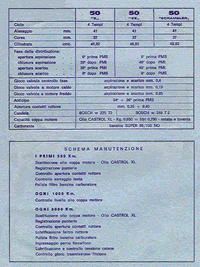 Moto Morini Corsarino technical specifications